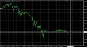 chancetaime-chart